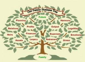 family-business-500x365